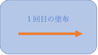 スタッフブログ_20210326_5
