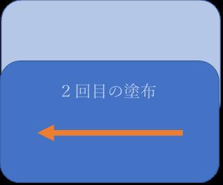 スタッフブログ_20210326_6