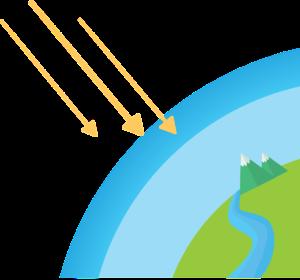 オゾン層画像